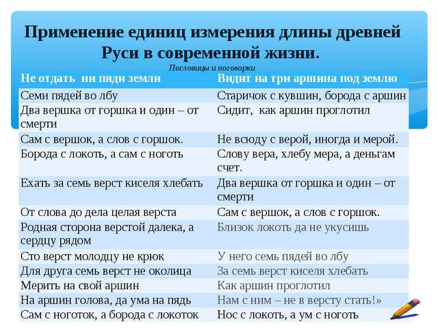 Применение единиц измерения длины древней Руси в современной жизни. Пословицы...