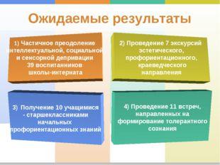 Ожидаемые результаты 1) Частичное преодоление интеллектуальной, социальной и