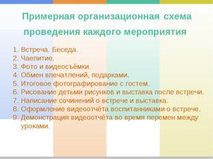 Примерная организационная схема проведения каждого мероприятия Встреча. Бесед