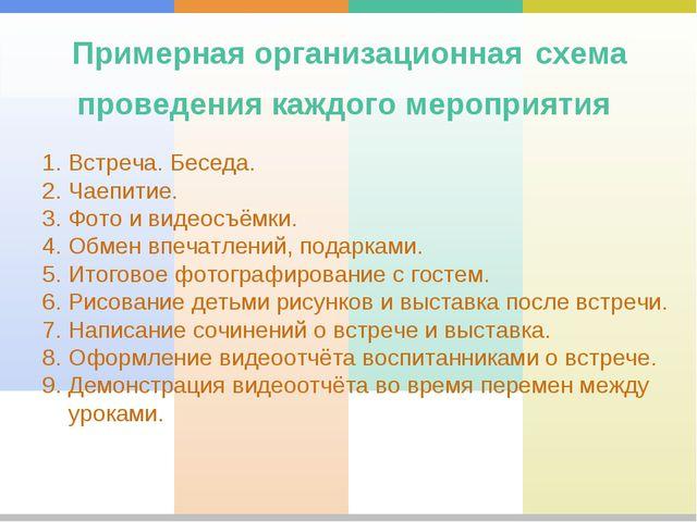 Примерная организационная схема проведения каждого мероприятия Встреча. Бесед...
