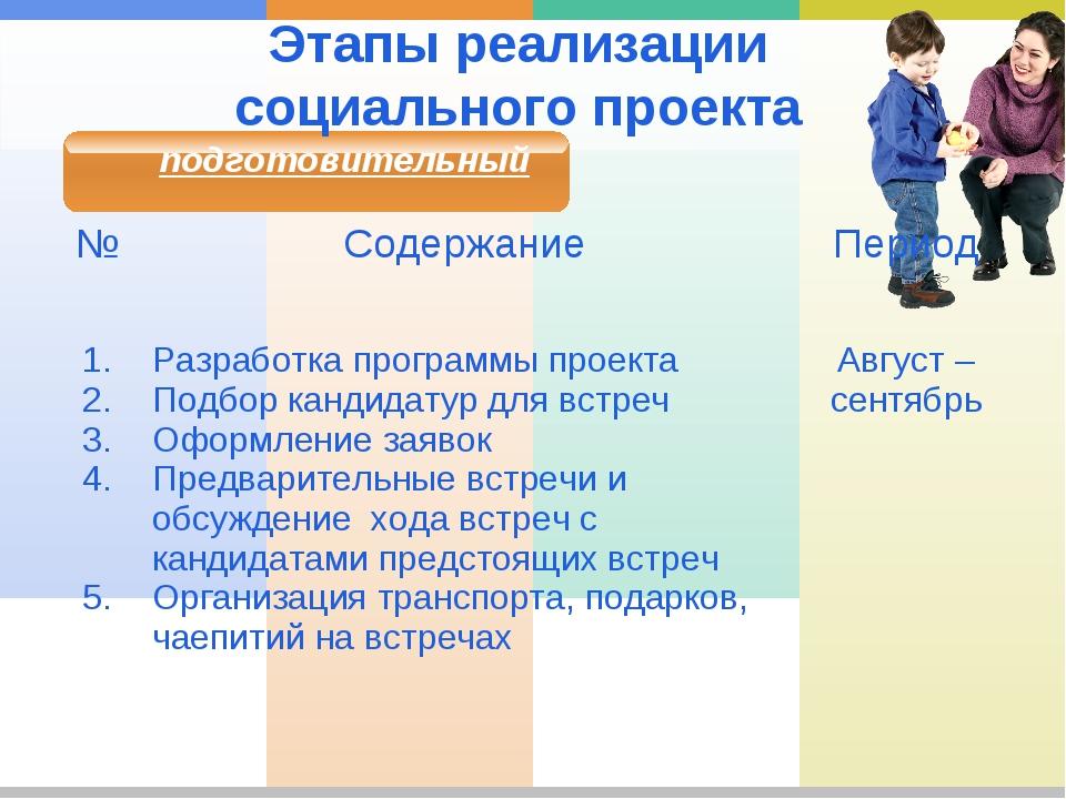 Этапы реализации социального проекта подготовительный №Содержание Период 1....