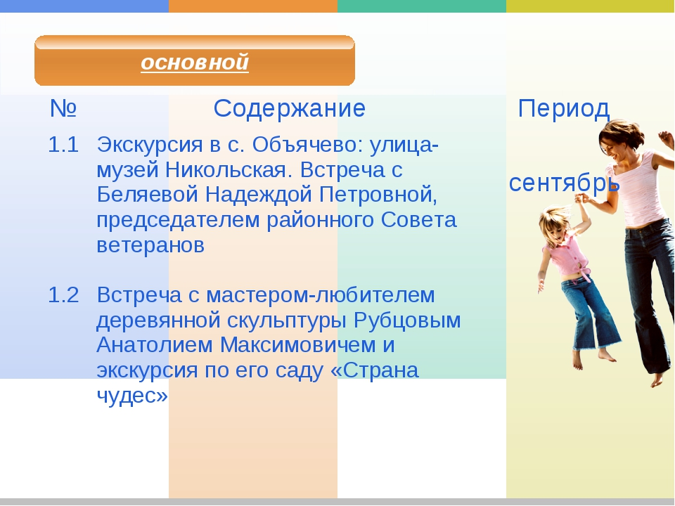 №Содержание Период 1.1 1.2 Экскурсия в с. Объячево: улица-музей Никольская...