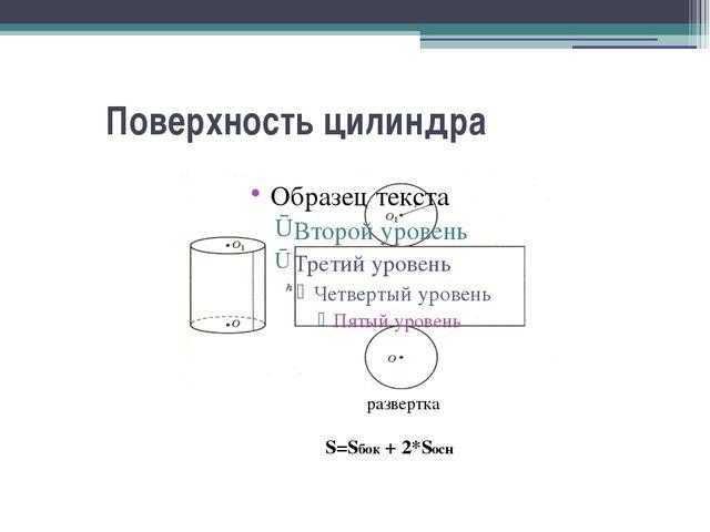 Поверхность цилиндра развертка S=Sбок + 2*Sосн