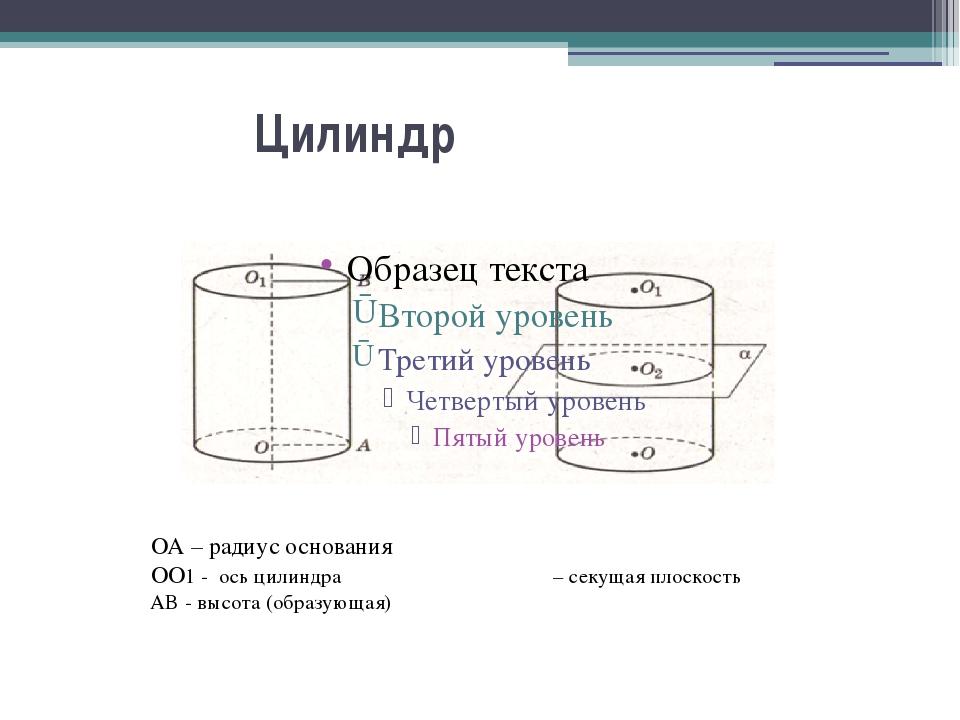 Цилиндр ОА – радиус основания ОО1 - ось цилиндра α – секущая плоскость АВ -...