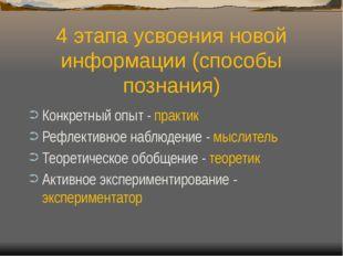 4 этапа усвоения новой информации (способы познания) Конкретный опыт - практи