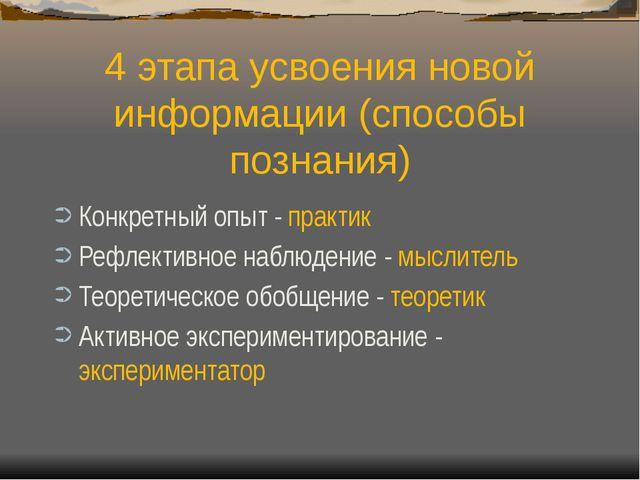 4 этапа усвоения новой информации (способы познания) Конкретный опыт - практи...