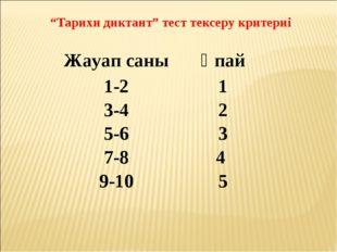 """Тарихи диктант"" тест тексеру критериі Жауап саныҰпай 1-2 3-4 5-6 7-8 9-10"