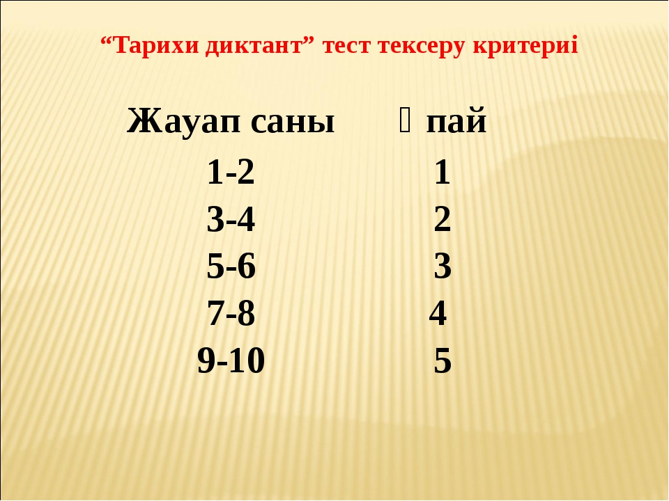 """Тарихи диктант"" тест тексеру критериі Жауап саныҰпай 1-2 3-4 5-6 7-8 9-10..."