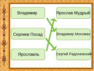 Владимир Сергиев Посад Ярославль Ярослав Мудрый Владимир Мономах Сергий Радон