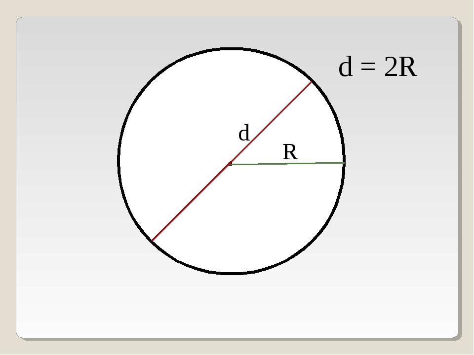 d . d = 2R d R