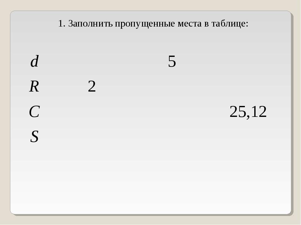 1. Заполнить пропущенные места в таблице: d5 R2 C25,12 S