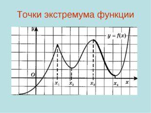 Точки экстремума функции