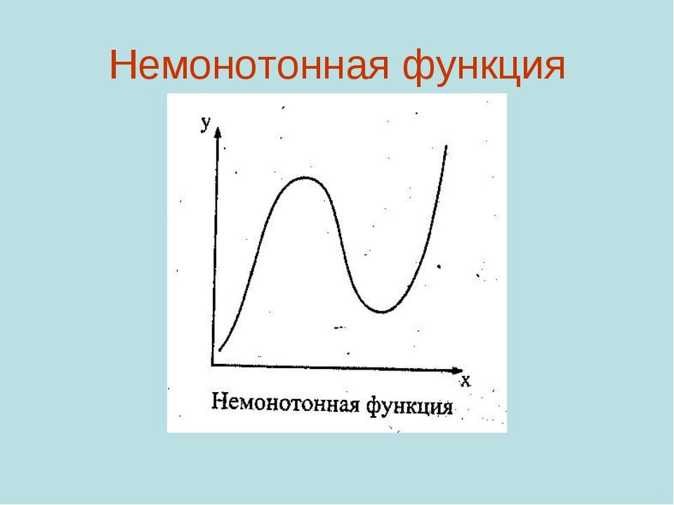Немонотонная функция