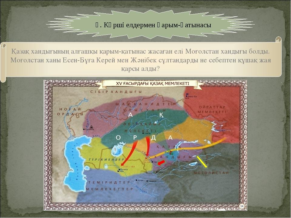 Ү. Көрші елдермен қарым-қатынасы Қазақ хандығының алғашқы қарым-қатынас жаса...