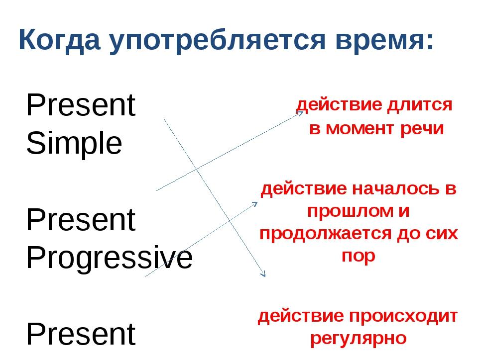 Когда употребляется время: Present Simple Present Progressive Present Perfect...