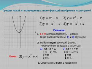 График какой из приведенных ниже функций изображен на рисунке? Решение: 1. a