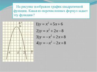 На рисунке изображен график квадратичной функции. Какая из перечисленных фор