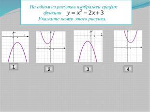 На одном из рисунков изображен график функции Укажите номер этого рисунка. 1
