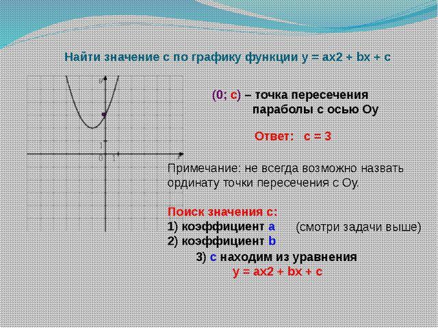 Найти значение c по графику функции у = ах2 + bx + c Ответ: с = 3 (0; c) – т...