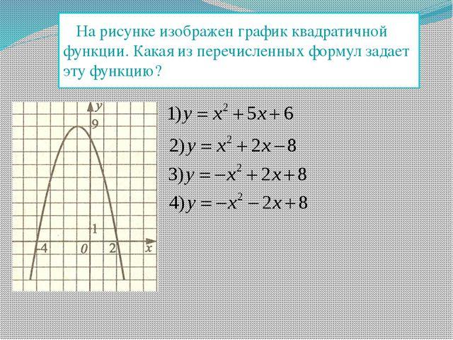 На рисунке изображен график квадратичной функции. Какая из перечисленных фор...
