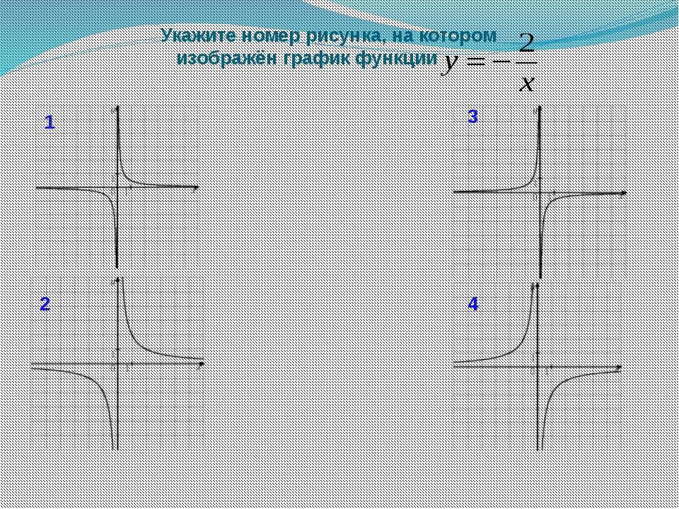 Укажите номер рисунка, на котором изображён график функции 1 2 3 4
