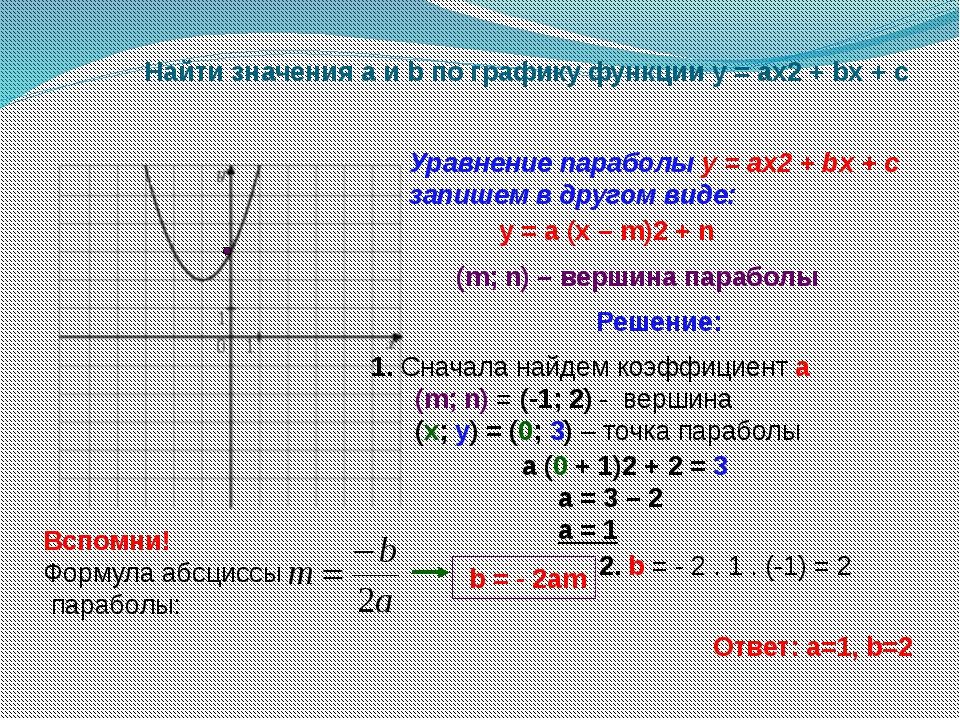 Найти значения a и b по графику функции у = ах2 + bx + c Уравнение параболы...