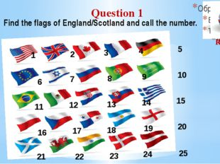 Find the flags of England/Scotland and call the number. 1 2 6 11 16 21 7 12 3
