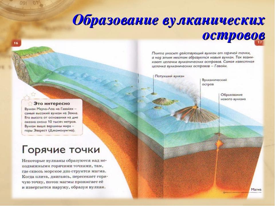 Образование вулканических островов