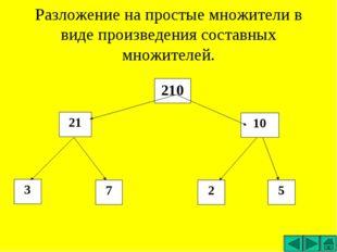 Разложение на простые множители в виде произведения составных множителей.