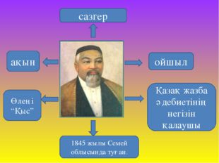 сазгер 1845 жылы Семей облысында туған. ақын Қазақ жазба әдебиетінің негізін