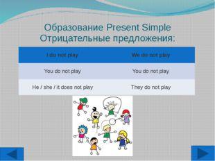 Образование Present Simple Отрицательные предложения: Idonotplay We do not pl