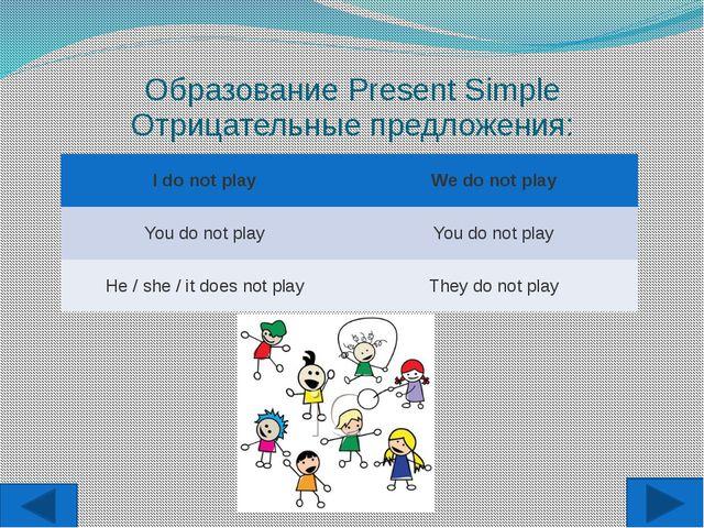 Образование Present Simple Отрицательные предложения: Idonotplay We do not pl...
