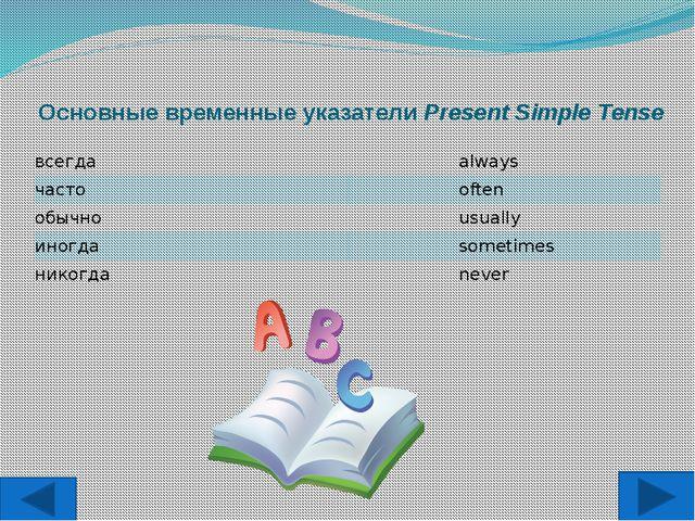 Основные временные указатели Present Simple Tense всегда always часто often о...