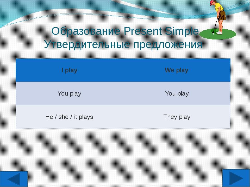 Образование Present Simple Утвердительные предложения I play We play You play...