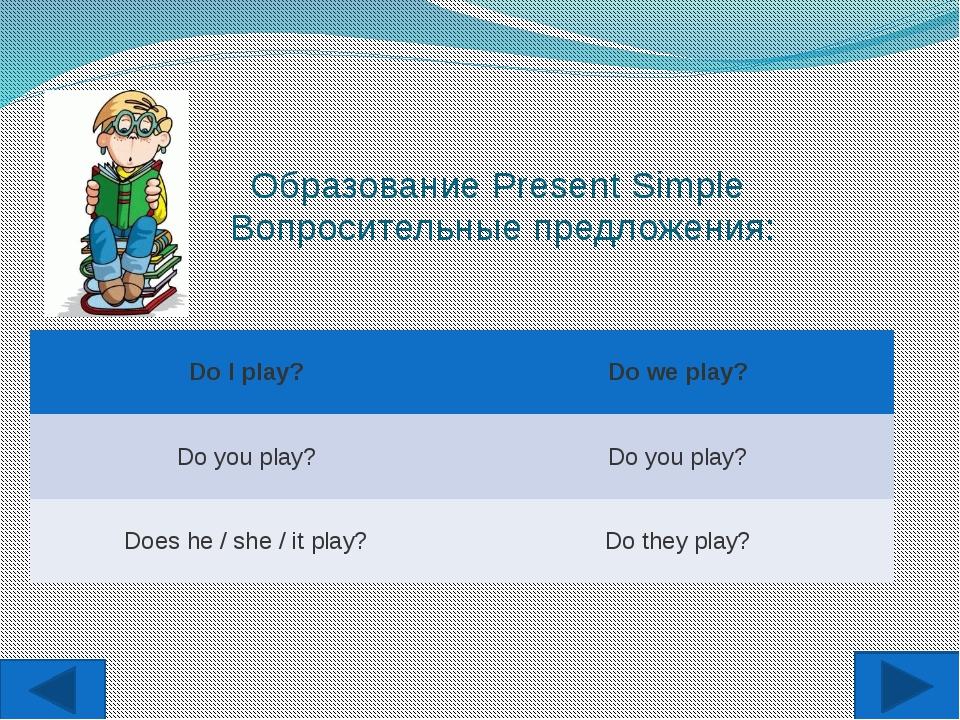 Образование Present Simple Вопросительные предложения: DoI play? Doweplay? Do...