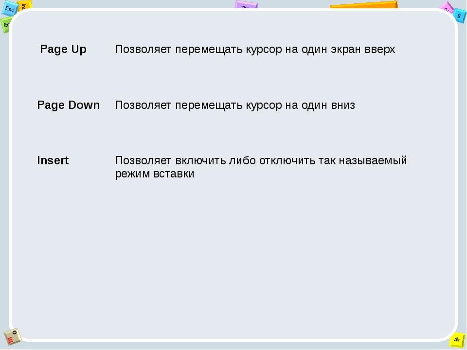 PageUp Позволяет перемещать курсор на один экран вверх PageDown Позволяет...