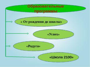 Образовательные программы « От рождения до школы» «Успех» «Радуга» «Школа 2100»