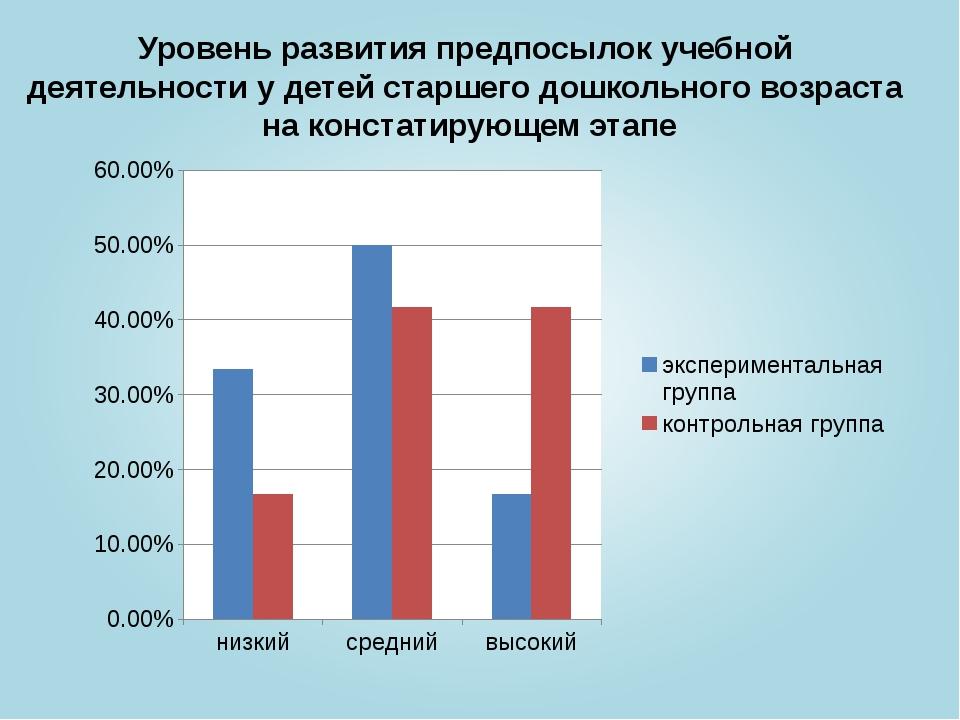 Уровень развития предпосылок учебной деятельности у детей старшего дошкольног...