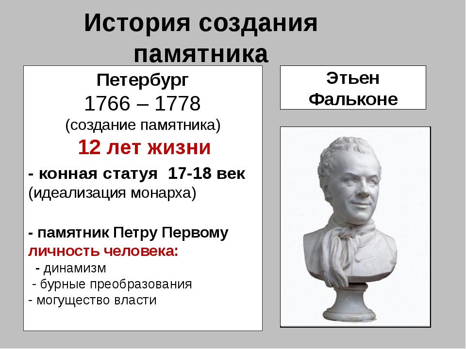 История создания памятника Петербург 1766 – 1778 (создание памятника) 12 лет...