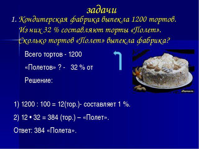 задачи Кондитерская фабрика выпекла 1200 тортов. Из них 32 % составляют торты...
