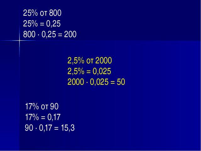 25% от 800 25% = 0,25 800 ∙ 0,25 = 200 2,5% от 2000 2,5% = 0,025 2000 ∙ 0,025...