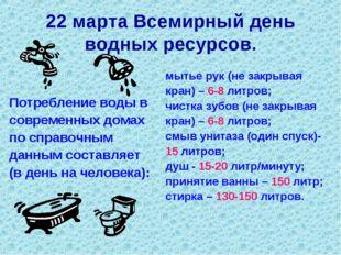 22 марта Всемирный день водных ресурсов. Потребление воды в современных домах