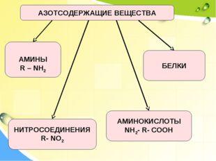 АЗОТСОДЕРЖАЩИЕ ВЕЩЕСТВА АМИНЫ R – NH2 АМИНОКИСЛОТЫ NH2- R- COOH БЕЛКИ НИТРОСО