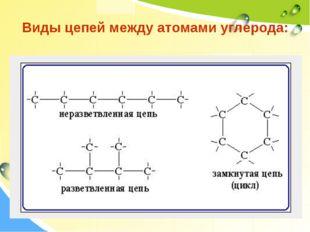 Виды цепей между атомами углерода: