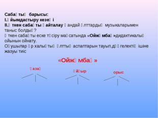 Сабақтың барысы: I.Ұйымдастыру кезеңі II.Өткен сабақты қайталау Қандай ұлттар