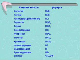 Название кислотыформула АзотистаяHNO2 АзотнаяHNO3 Хлороводородная(соляная)