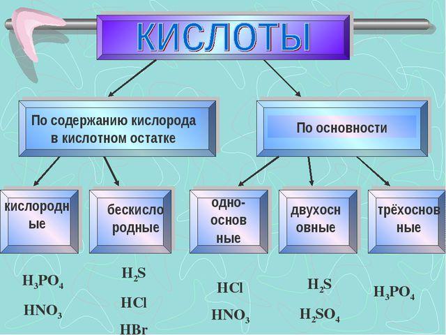 По содержанию кислорода в кислотном остатке По основности кислородные бескисл...
