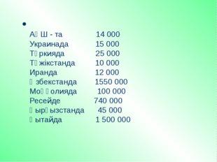 АҚШ - та 14 000 Украинада 15 000 Түркияда 25 000 Тәжікстанда 10 000 Иранда 1