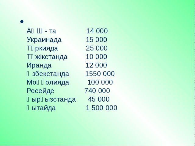 АҚШ - та 14 000 Украинада 15 000 Түркияда 25 000 Тәжікстанда 10 000 Иранда 1...
