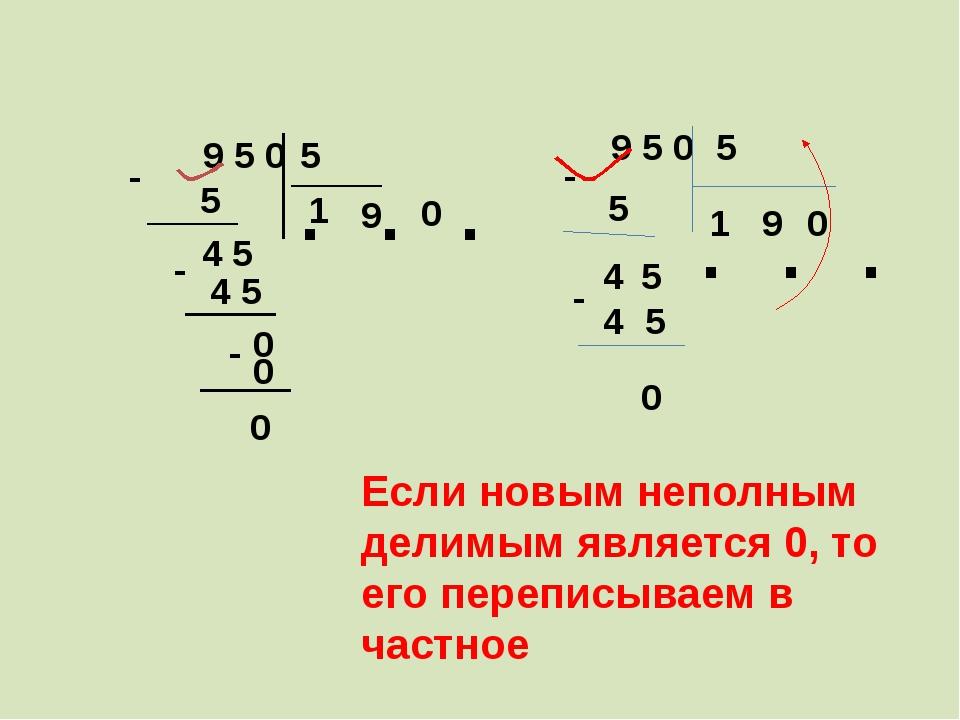 9 5 0 5 . . . 1 5 4 5 9 4 5 - 0 0 - 0 0 9 5 0 5 . . . 1 - 5 - 4 5 9 4 5 - 0...